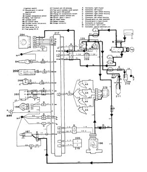 Volvo 740 (1986  1987)  wiring diagrams  fuel controls