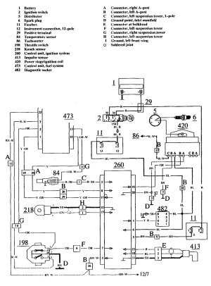 Volvo 740 (1990  1991)  wiring diagrams  ignition