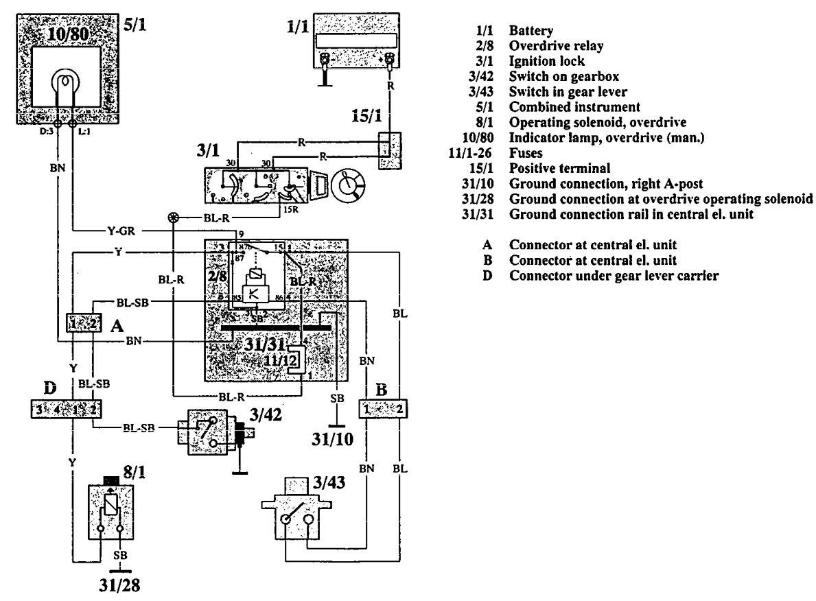 Wrg Volvo 850 Wiring Diagram