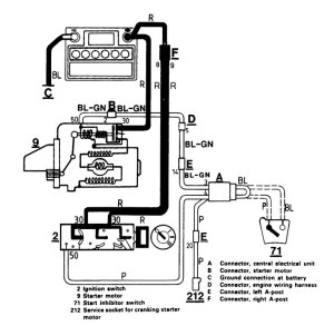 Volvo 740 (1986  1987)  wiring diagrams  starting  CARKNOWLEDGE