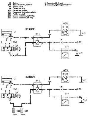 Volvo 760 (1990)  wiring diagrams  cooling fans