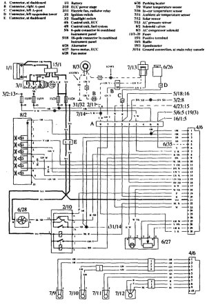 Volvo 760 (1990)  wiring diagrams  HVAC controls
