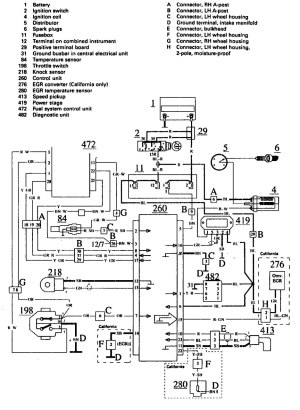 Volvo 780 (1990  1991)  wiring diagrams  ignition