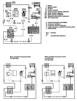 Volvo 940 (1991)  wiring diagrams  cooling fans