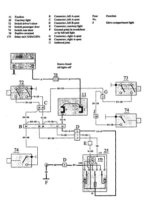 Volvo 940 (1991)  wiring diagrams  courtesy lamps
