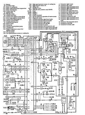 Volvo 940 (1992)  wiring diagrams  fuel controls
