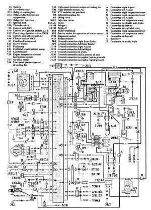 1993 Volvo 940 Radio Wiring Diagram