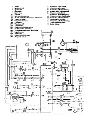 Volvo 940 (1991)  wiring diagrams  ignition  CARKNOWLEDGE