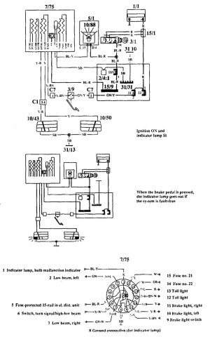Volvo 940 (1994)  wiring diagrams  lamp out warning