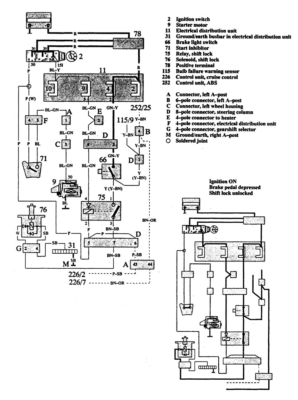volvo 940 engine diagram wiring library