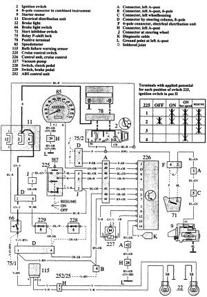 Volvo 940 (1991)  wiring diagrams  speed control