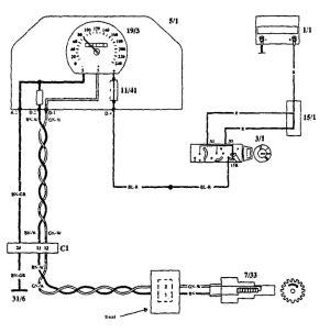 Volvo 940 (1993  1994)  wiring diagrams  speedometer  CARKNOWLEDGE