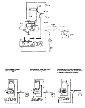 Volvo 940 (1994)  wiring diagrams  starting  CARKNOWLEDGE
