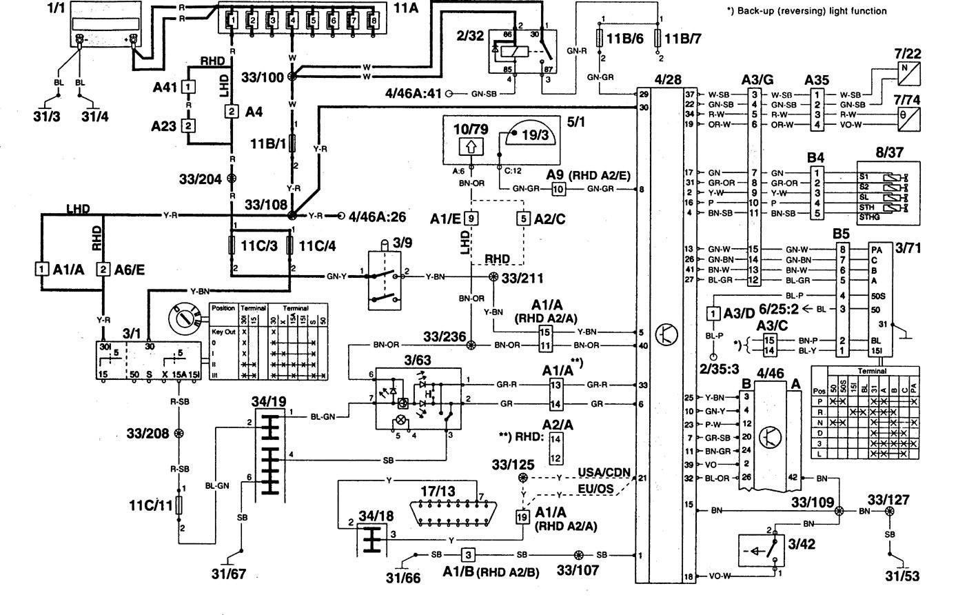Kubota Wiring Diagrams