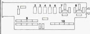 Oldsmobile Silhouette (1995)  fuse box diagram  CARKNOWLEDGE
