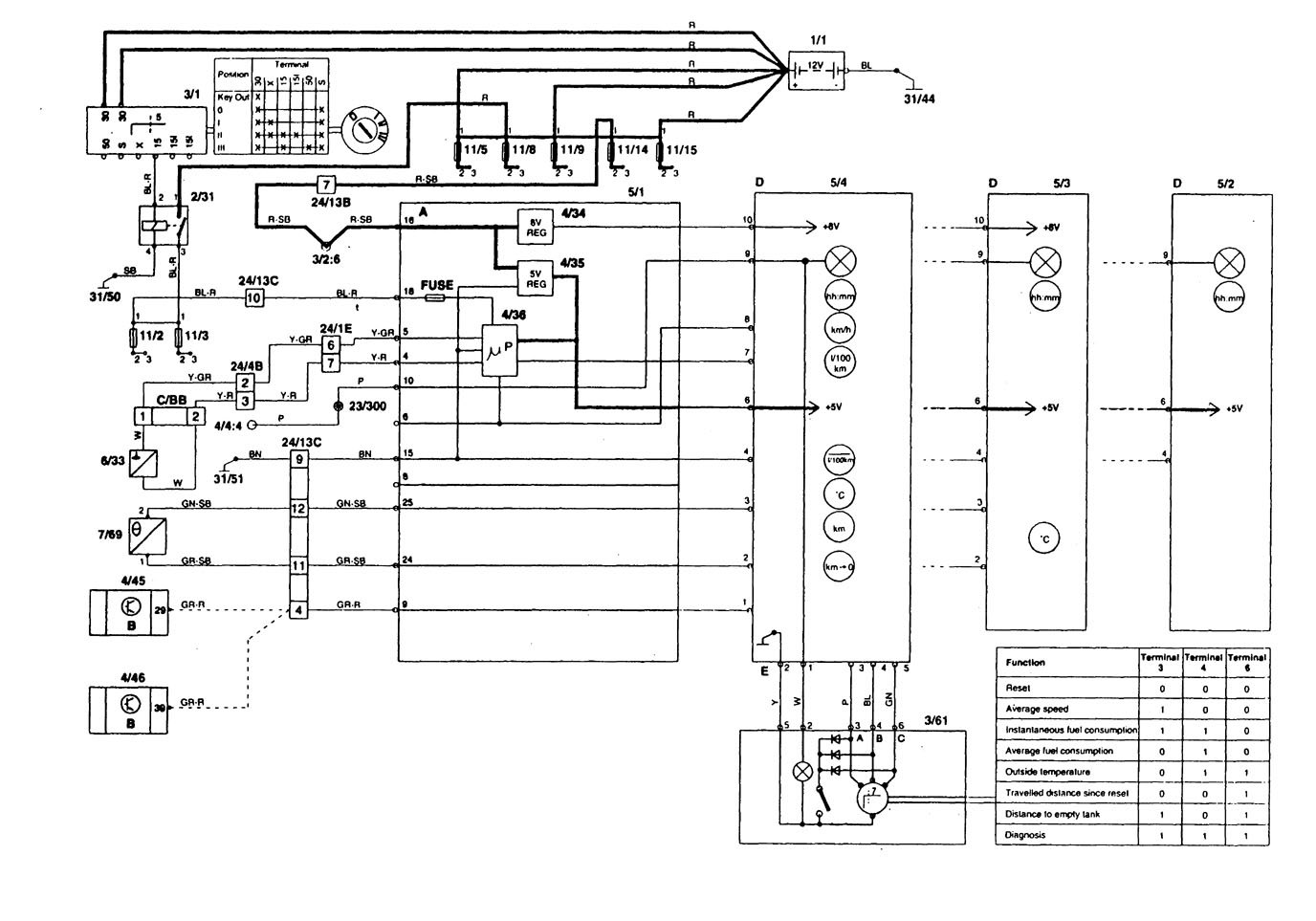 Diagram Volvo 850 Wiring Diagram 1997 Full Version Hd Quality Diagram 1997 Iphoneimeiscam Terrassement De Vita Fr