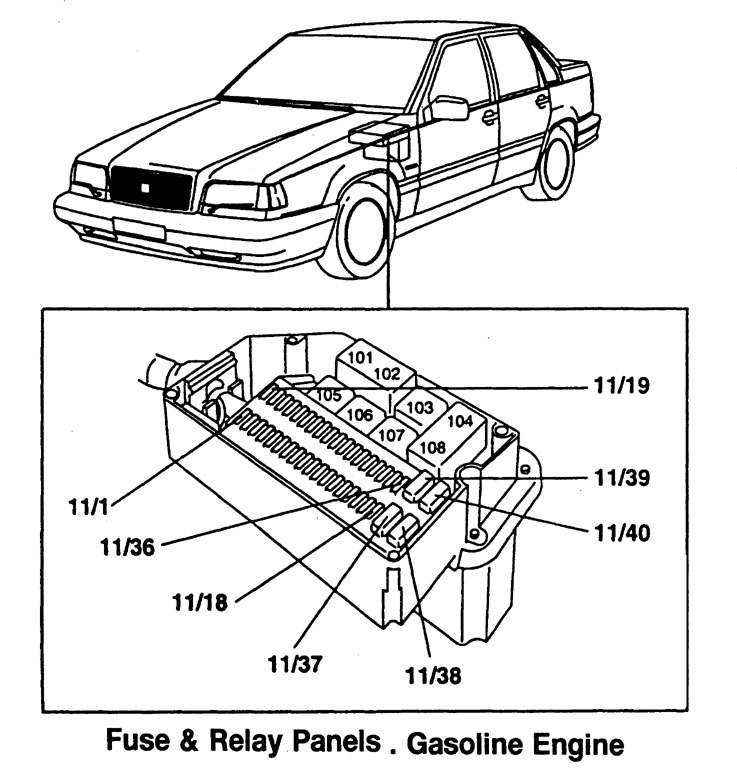 Diagram Volvo 850 Instrument Panel Wiring Diagram