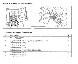 Volvo V70 (2002)  wiring diagrams  fuse panel  CARKNOWLEDGE