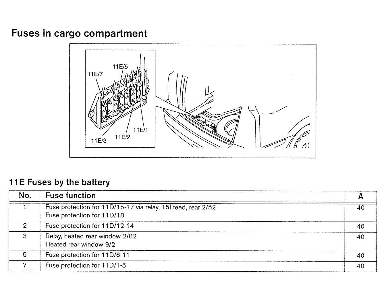 28 Volvo V70 Parts Diagram