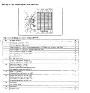Volvo V70 (2002)  wiring diagrams  fuse panel  CARKNOWLEDGE