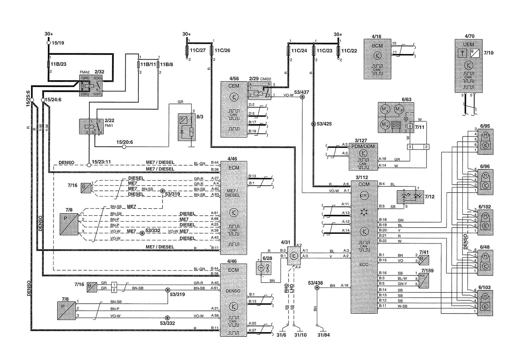 Volvo S60 Fuse Box Diagram