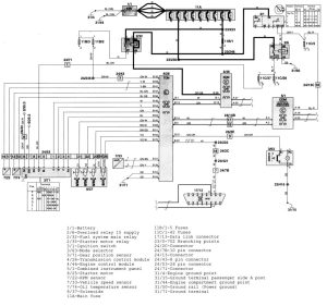 Volvo C70 (1999)  wiring diagrams  transmission controls