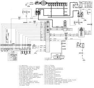 Probleme de transmission volvo c70  Tlemcen Car electronics