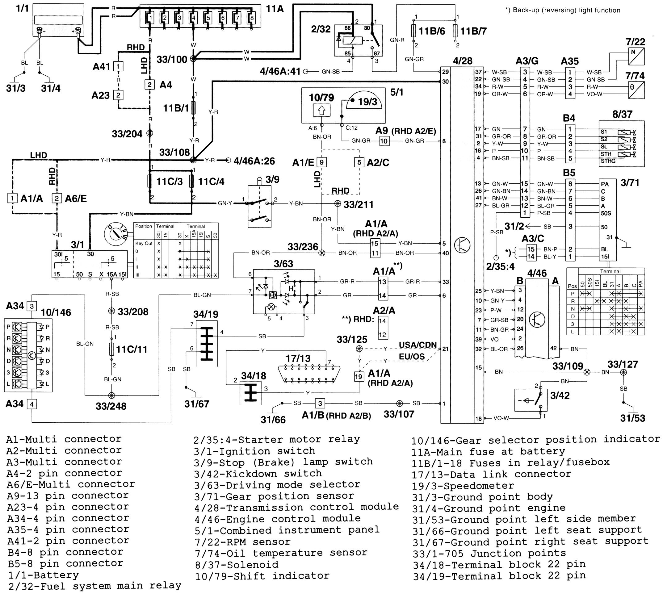 Wiring Diagram For V70