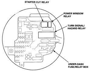 Acura RL (2000  2002)  wiring diagrams  fuse panel