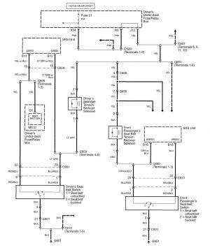 2005 Acura Rl Fuse Box Diagram Acura Wiring Diagram Images