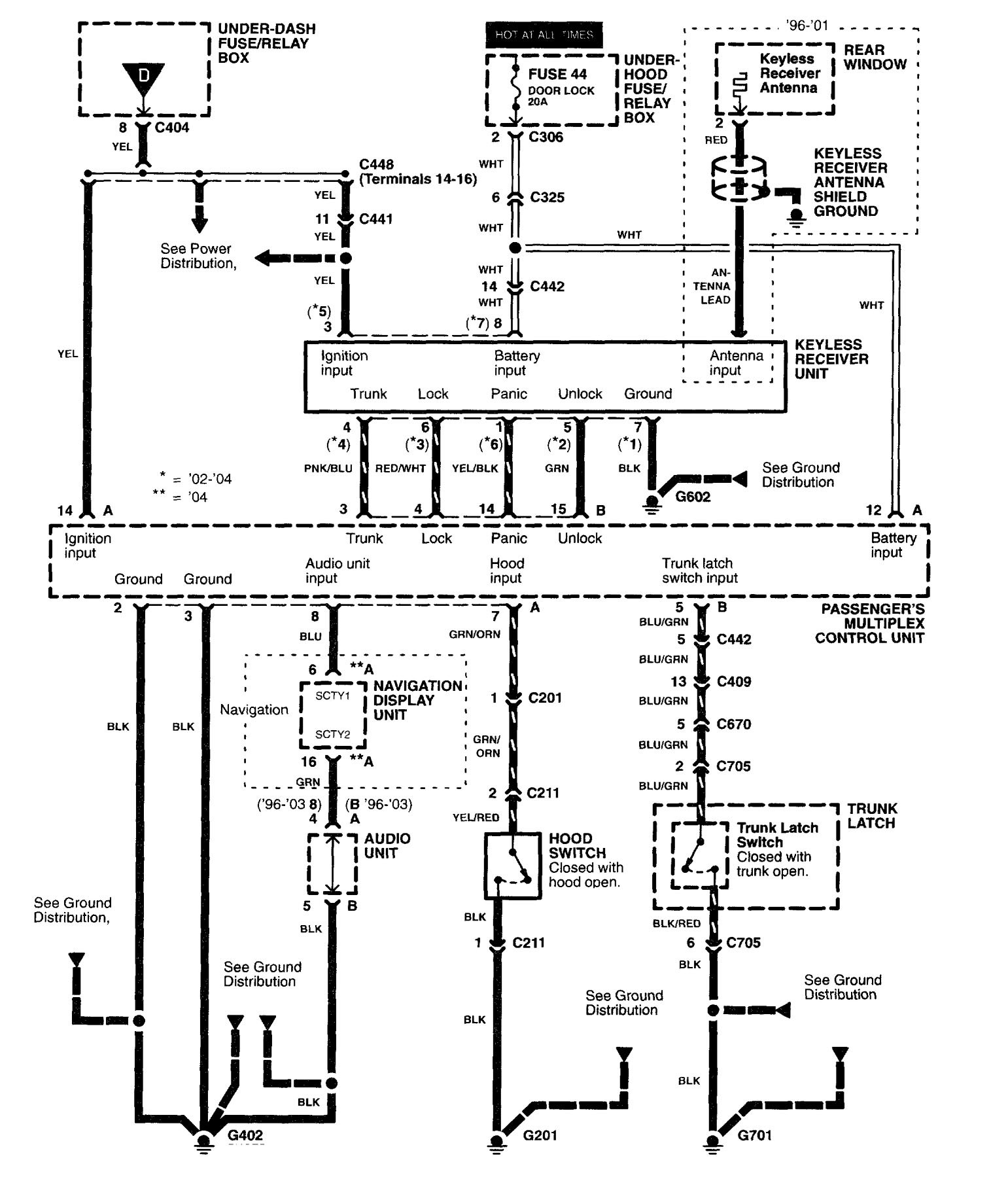 Acura Rl Wiring Diagrams Security Anti Theft Acura Auto