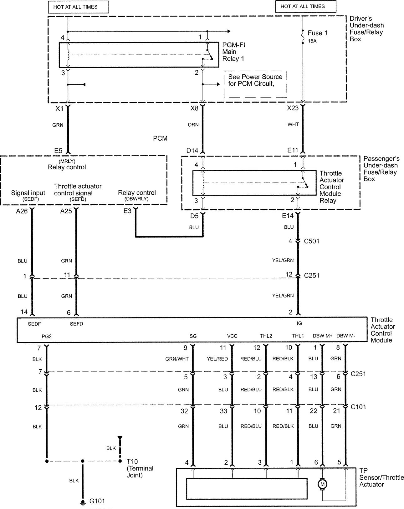 Exelent samsung washer wiring diagram photo electrical and wiring famous smart car wiring diagram gift best images for wiring swarovskicordoba Gallery