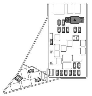 Subaru Forester (2017 – 2018) – fuse box diagram