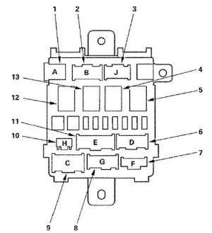 Acura RL (2009)  wiring diagrams  fuse panel  CARKNOWLEDGE