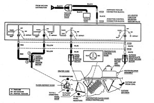 Ford F53 (1997)  wiring diagrams  heater  CARKNOWLEDGE