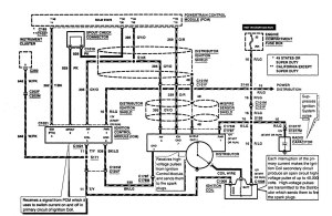 Ford F53 (1997)  wiring diagrams  ignition  CARKNOWLEDGE