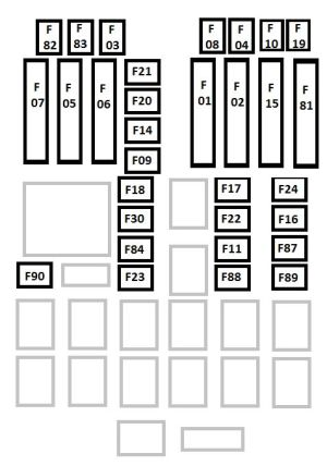 Jeep Renegade (2016 – 2017) – fuse box diagram  CARKNOWLEDGE