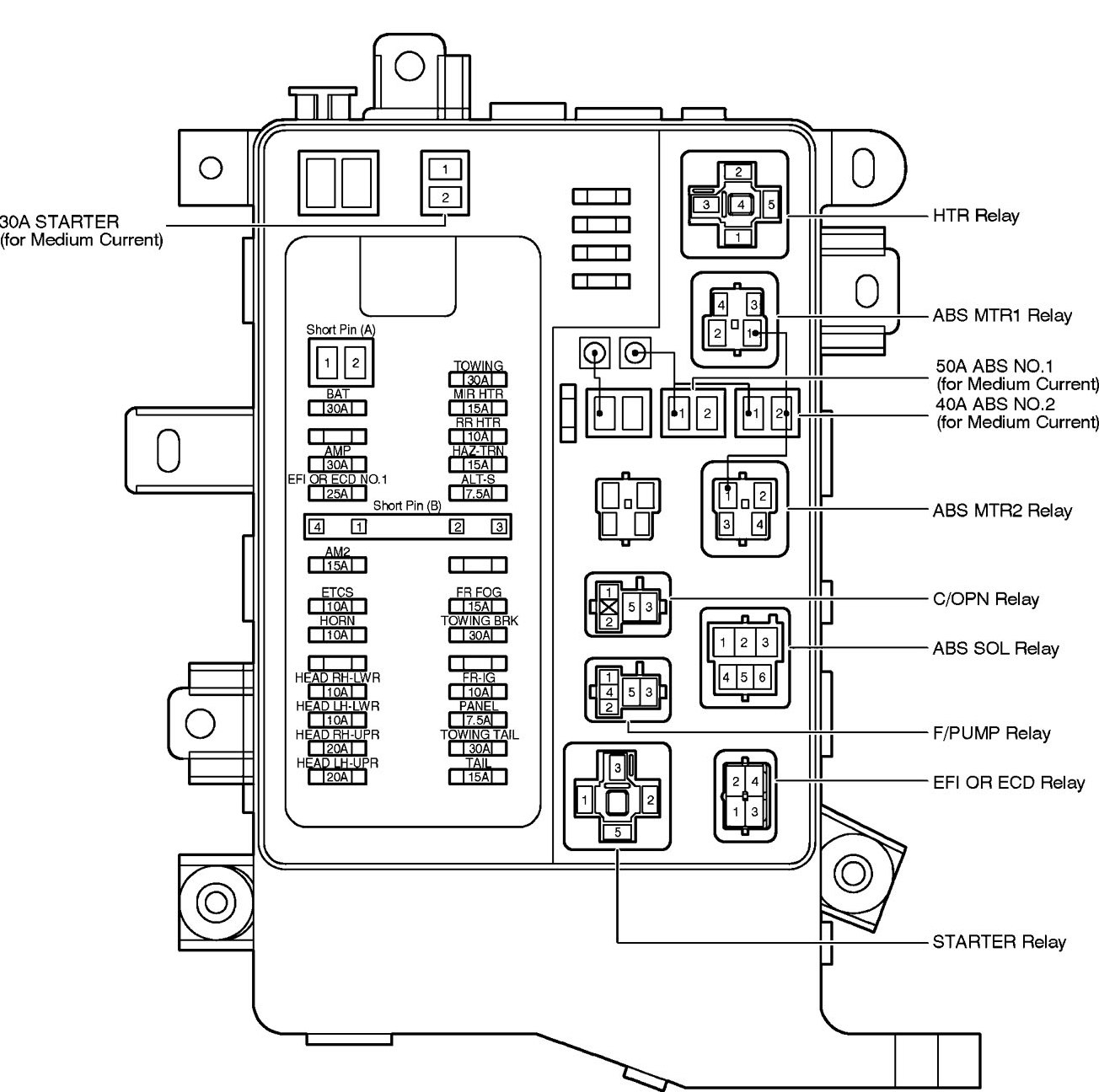 2005 sienna wiring diagram