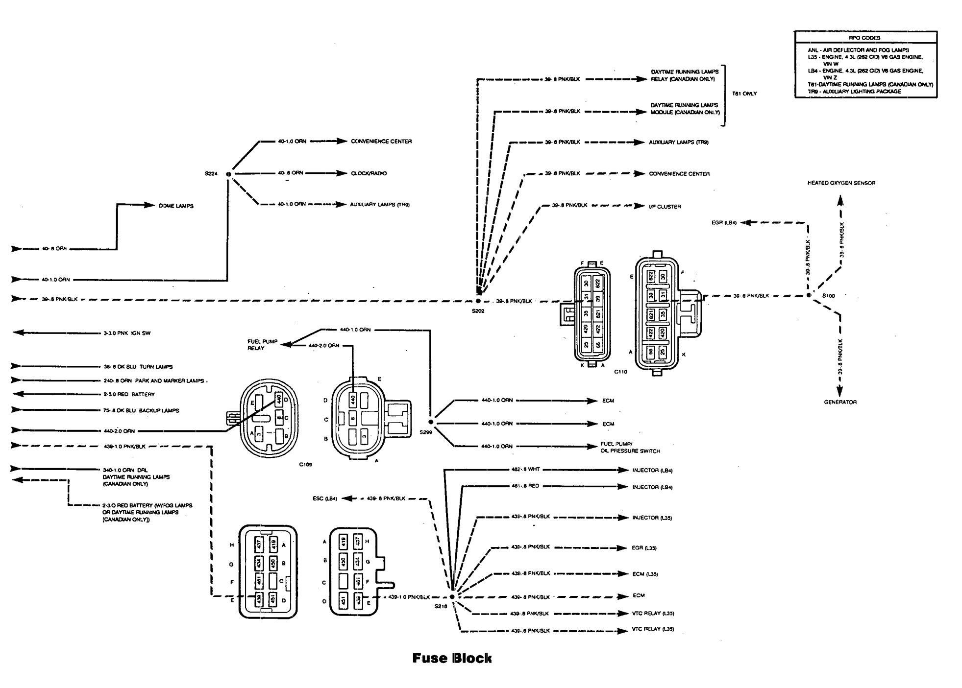 Fuse Box Diagram 97 Chevy Astro Van For