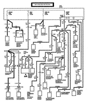 Chevrolet Astro (1994)  wiring diagrams  fuse box