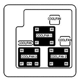 Chevrolet Suburban (2005) – fuse box diagram  CARKNOWLEDGE