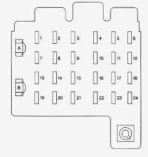Chevrolet Suburban (1997) – fuse box diagram  CARKNOWLEDGE