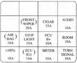 Kia Sephia (2000 – 2001) – fuse box diagram  CARKNOWLEDGE