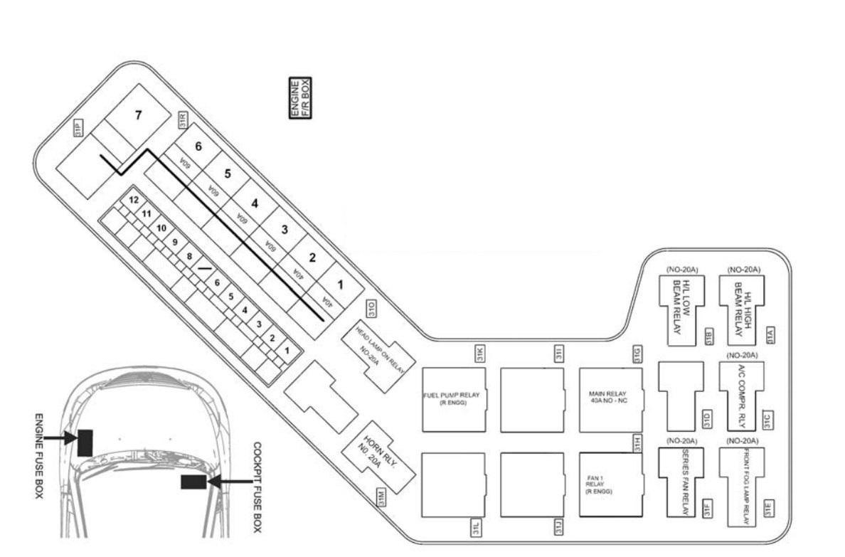 Tata Indigo Manza Fuse Box Diagram