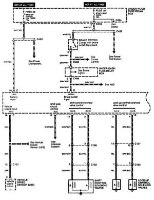 Acura CL (1997)  wiring diagrams  transaxle controls