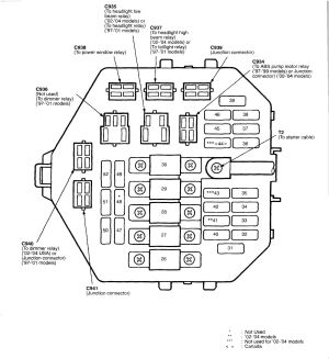 Acura NSX (1997  2004)  wiring diagrams  fuse panel  CARKNOWLEDGE