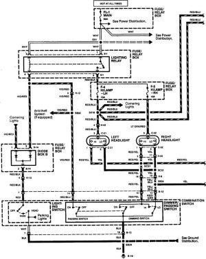 Acura SLX (1998  1999)  wiring diagrams  headlamps