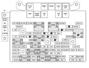 Chevrolet Avalanche (2006) – fuse box diagram  CARKNOWLEDGE