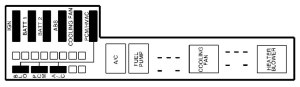 Chevrolet Cavalier (2000) – fuse box diagram  CARKNOWLEDGE