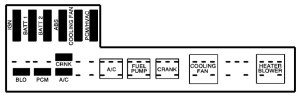Chevrolet Cavalier (2002 – 2005) – fuse box diagram  CARKNOWLEDGE